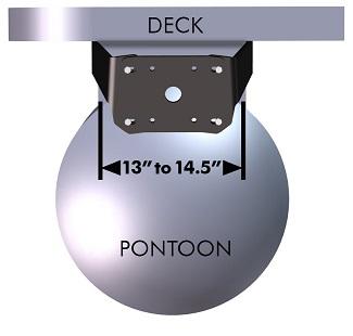 Adapter Plate - Pontoon Mounting Options